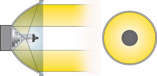 H4 дальний свет